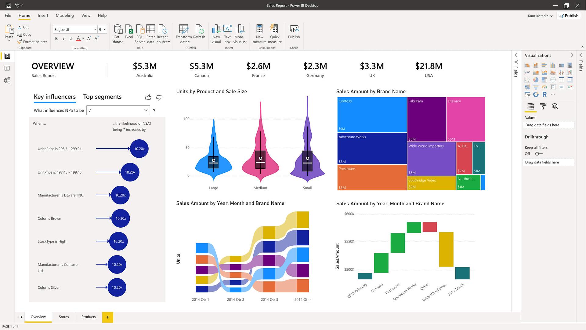 Reporting tool Microsoft Power Bi