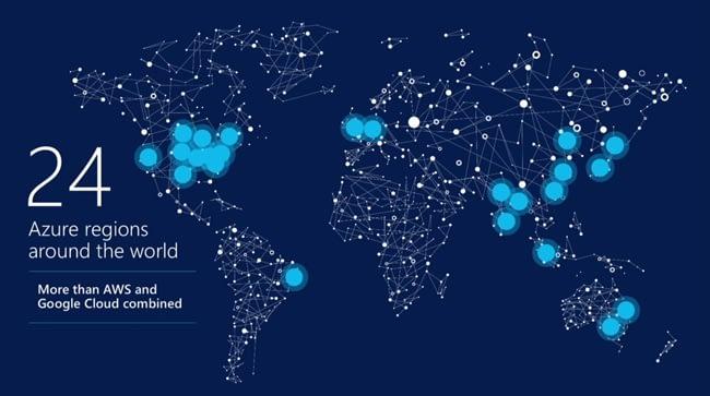 Azure Worldwide