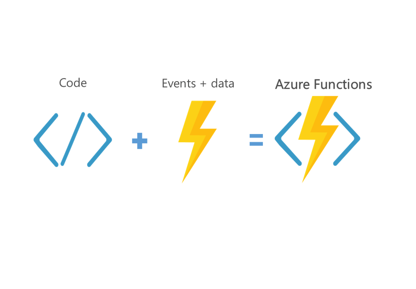 Azure Function